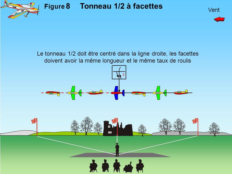 Vent Figure 8Tonneau 1/2 à facettes Le tonneau 1/2 doit être centré dans la ligne droite, les facettes doivent avoir la même longueur et le même taux