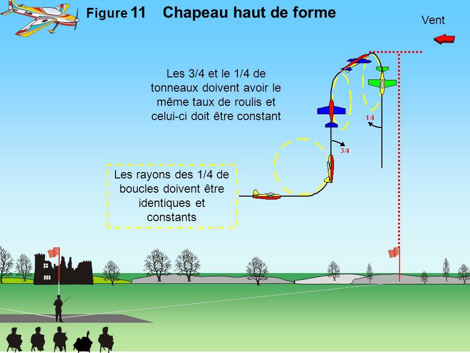 Vent Figure 11Chapeau haut de forme Les rayons des 1/4 de boucles doivent être identiques et constants Les 3/4 et le 1/4 de tonneaux doivent avoir le
