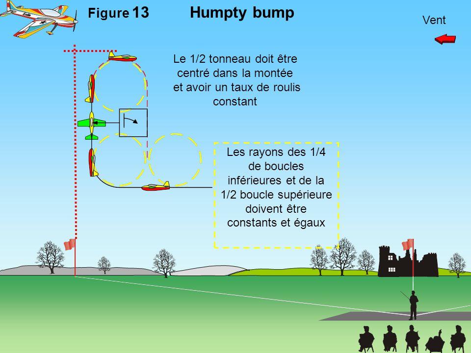 Vent Figure 13Humpty bump Les rayons des 1/4 de boucles inférieures et de la 1/2 boucle supérieure doivent être constants et égaux Le 1/2 tonneau doit