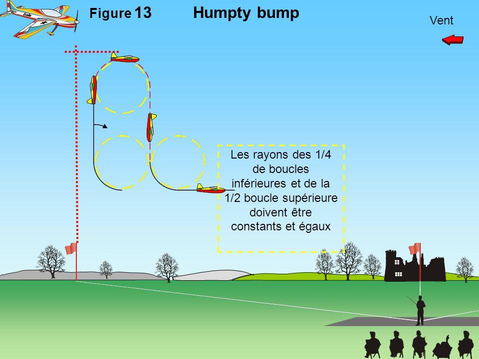 Vent Figure 13Humpty bump Les rayons des 1/4 de boucles inférieures et de la 1/2 boucle supérieure doivent être constants et égaux