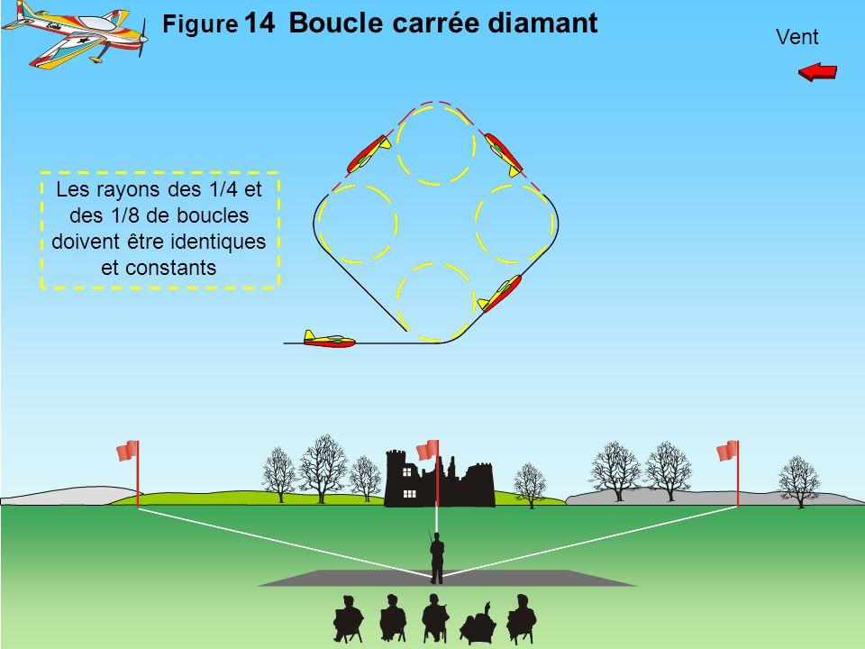 Vent Figure 14Boucle carrée diamant Les rayons des 1/4 et des 1/8 de boucles doivent être identiques et constants