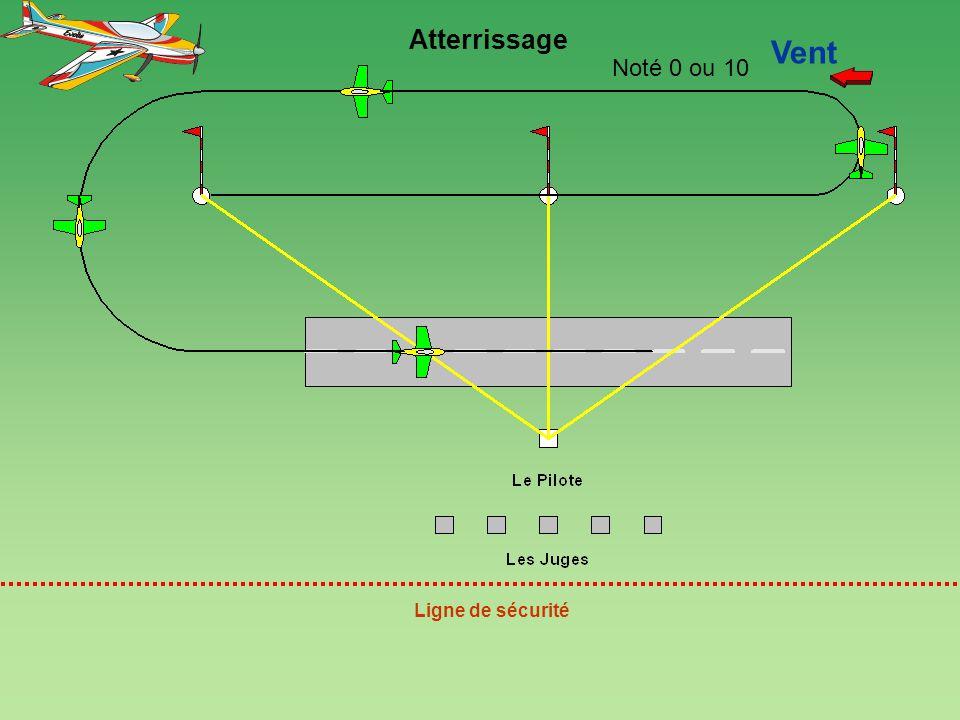180 0 Kurve Peter Uhlig, im Januar 2005 Atterrissage Noté 0 ou 10 Vent Ligne de sécurité