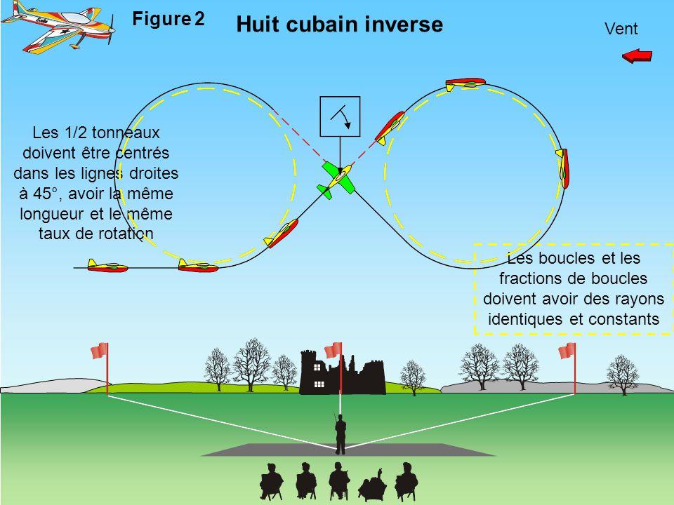 Vent Huit cubain inverse Les 1/2 tonneaux doivent être centrés dans les lignes droites à 45°, avoir la même longueur et le même taux de rotation Figur