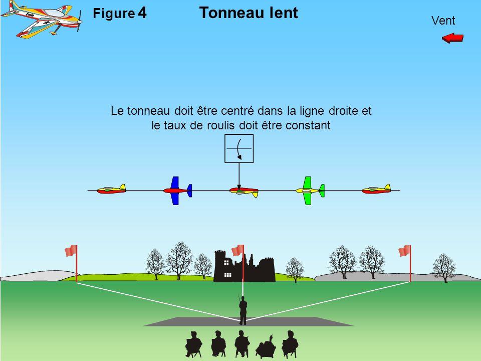 Vent Figure 4Tonneau lent Le tonneau doit être centré dans la ligne droite et le taux de roulis doit être constant