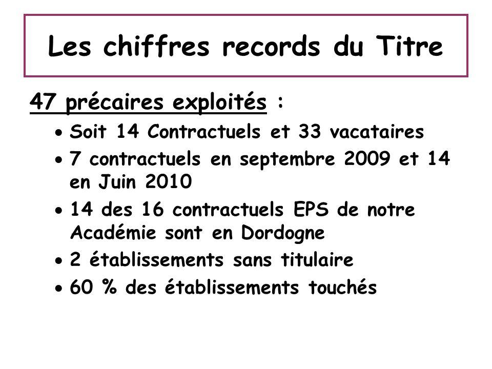 47 précaires exploités : Soit 14 Contractuels et 33 vacataires 7 contractuels en septembre 2009 et 14 en Juin 2010 14 des 16 contractuels EPS de notre