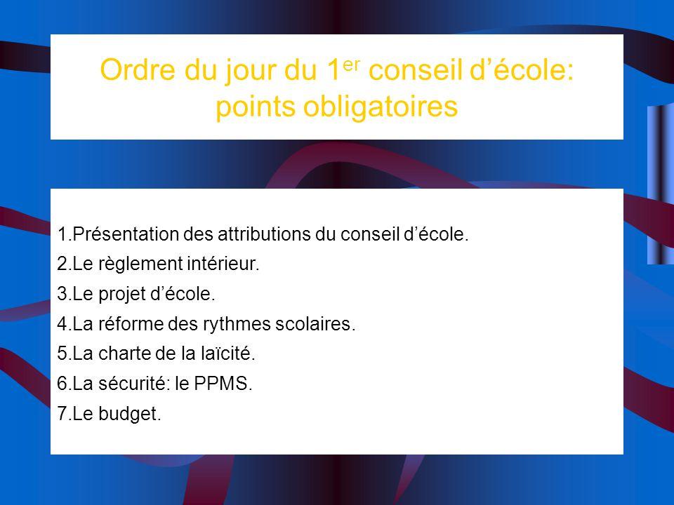 Ordre du jour du 1 er conseil décole: points obligatoires 1.Présentation des attributions du conseil décole. 2.Le règlement intérieur. 3.Le projet déc