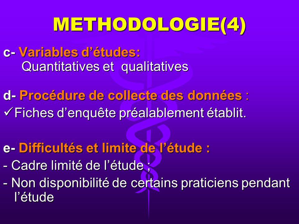 METHODOLOGIE(3) Critères dinclusion : Critères dinclusion : Personnel impliqué dans la PEC du paludisme (TPI) ayant accepté de répondre au questionnai
