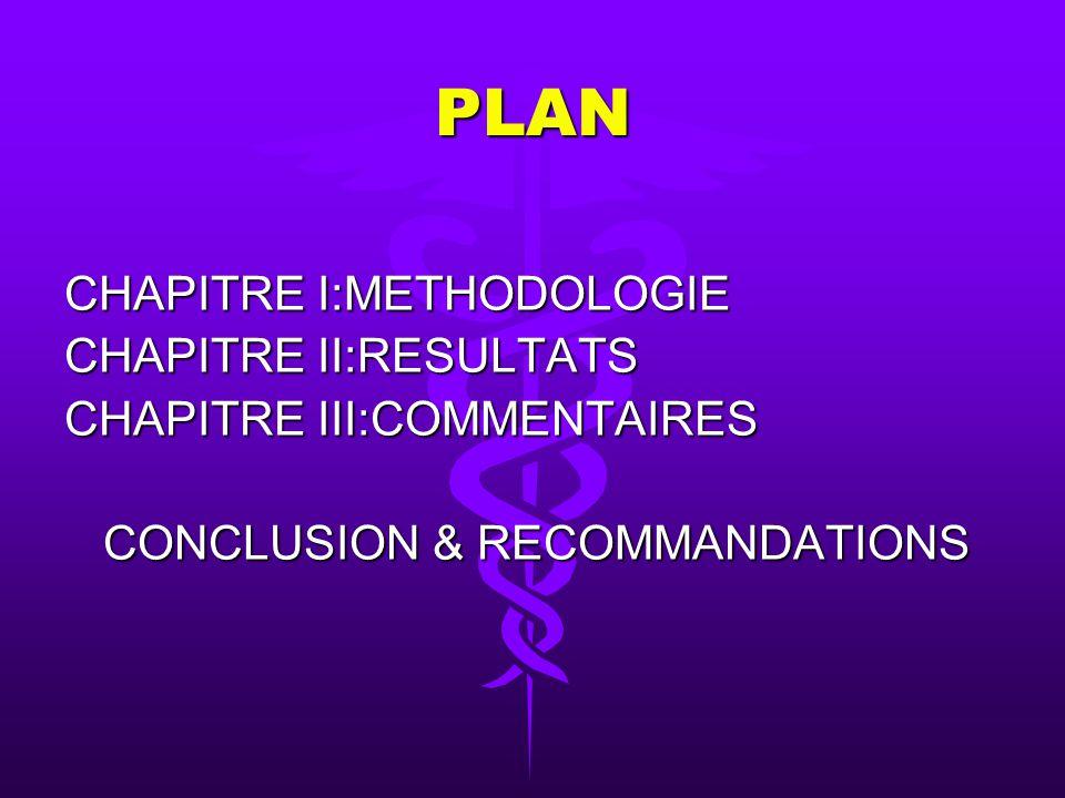PLAN CHAPITRE I:METHODOLOGIE CHAPITRE II:RESULTATS CHAPITRE III:COMMENTAIRES CONCLUSION & RECOMMANDATIONS CONCLUSION & RECOMMANDATIONS