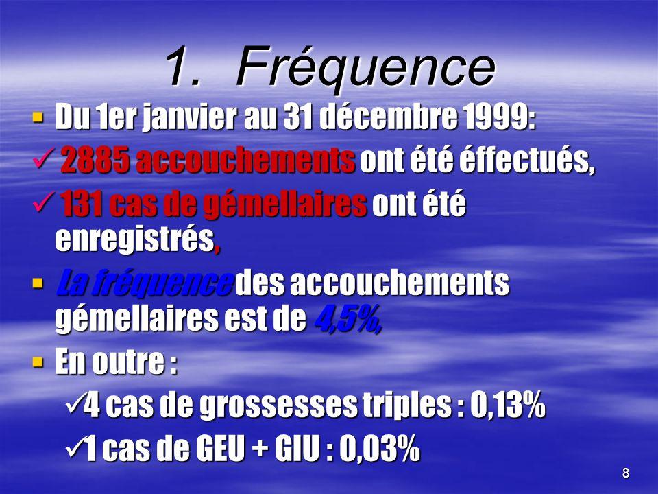 8 1. Fréquence Du 1er janvier au 31 décembre 1999: Du 1er janvier au 31 décembre 1999: 2885 accouchements ont été éffectués, 2885 accouchements ont ét