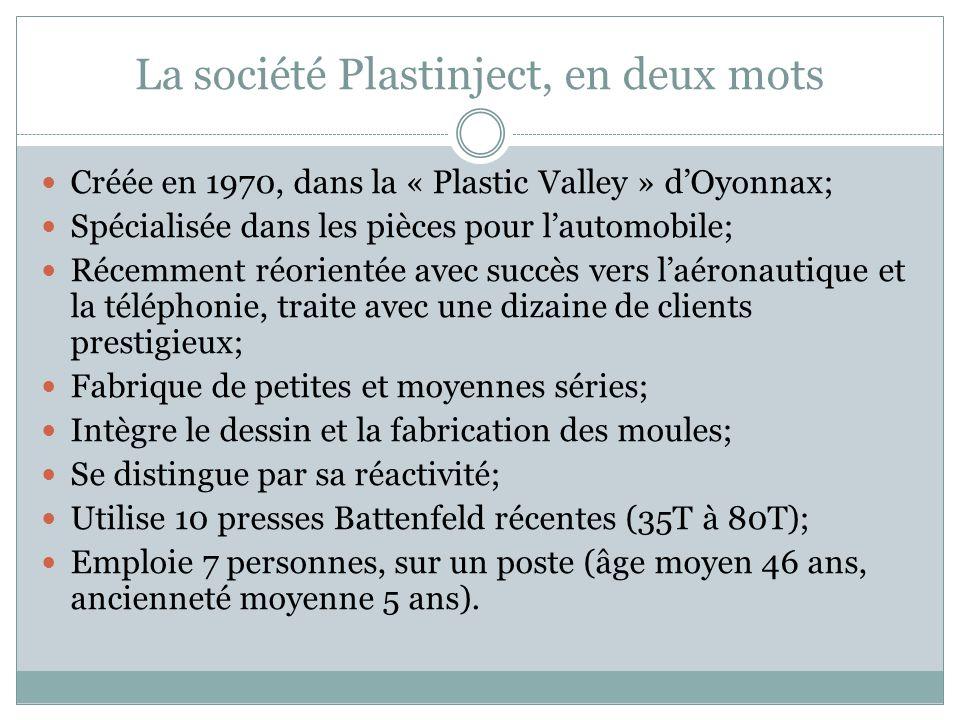 La société Plastinject, en deux mots Créée en 1970, dans la « Plastic Valley » dOyonnax; Spécialisée dans les pièces pour lautomobile; Récemment réori