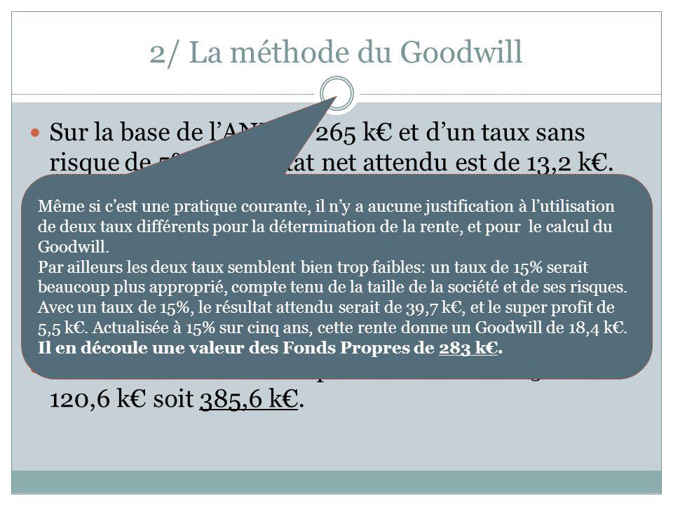 2/ La méthode du Goodwill Sur la base de lANR de 265 k et dun taux sans risque de 5%, le résultat net attendu est de 13,2 k. Le résultat net du dernie