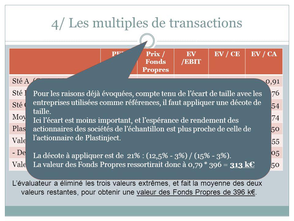 4/ Les multiples de transactions PERPrix / Fonds Propres EV /EBIT EV / CEEV / CA Sté A (CA 80 M)14,52,012,01,70,91 Sté B (CA 22 M)9,21,48,71,40,76 Sté C (CA 5,5 M)5,81,26,51,10,54 Moyenne9,81,59,11,40,74 Plastinject4550100210750 Valeur de la Société910294555 - Dettes nettes205 Valeur des Fonds Propres4417570589350 Lévaluateur a éliminé les trois valeurs extrêmes, et fait la moyenne des deux valeurs restantes, pour obtenir une valeur des Fonds Propres de 396 k.