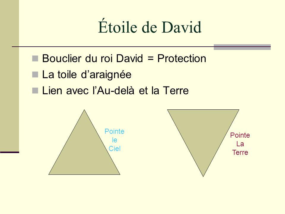 Étoile de David Bouclier du roi David = Protection La toile daraignée Lien avec lAu-delà et la Terre Pointe le Ciel Pointe La Terre