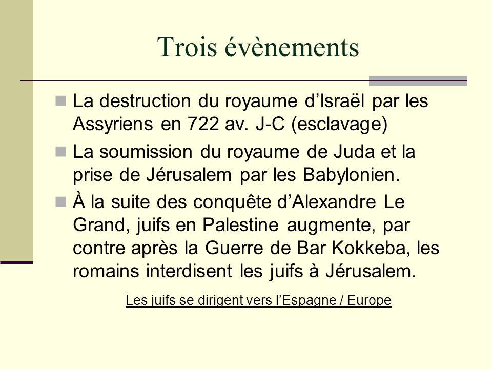 Trois évènements La destruction du royaume dIsraël par les Assyriens en 722 av. J-C (esclavage) La soumission du royaume de Juda et la prise de Jérusa