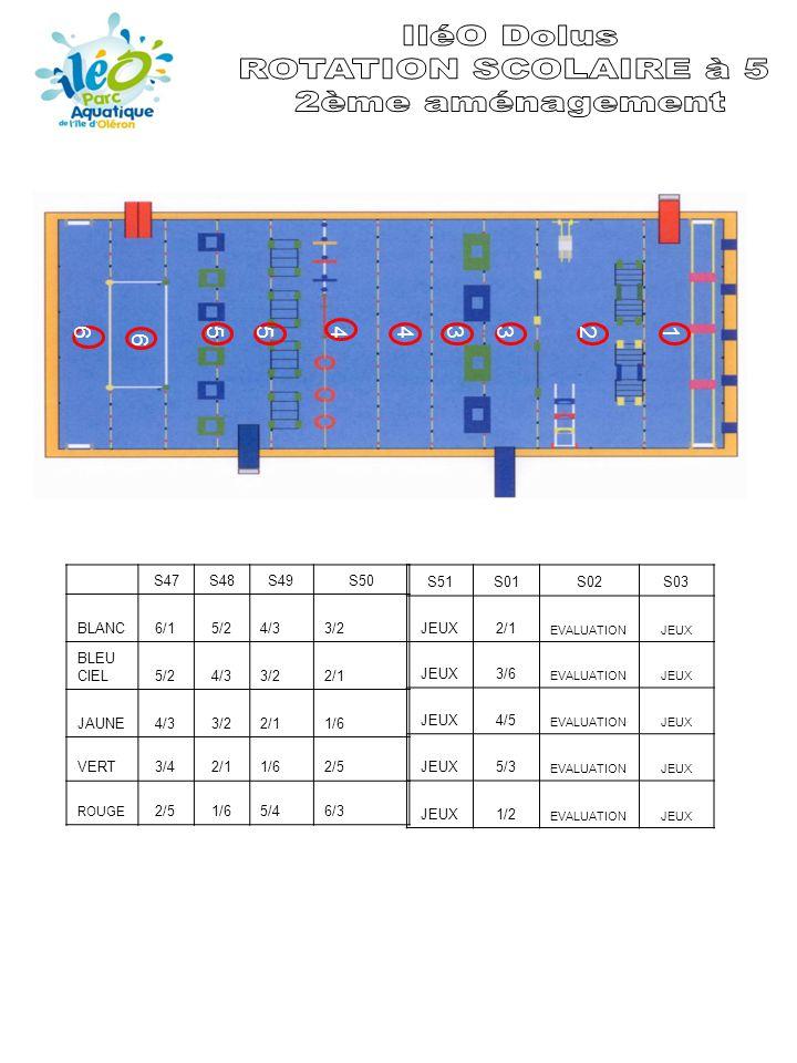 S47S48S49S50 BLANC6/15/24/33/2 BLEU CIEL5/24/33/22/1 JAUNE4/33/22/11/6 VERT3/42/11/62/5 ROUGE 2/51/65/46/3 S51S01S02S03 JEUX2/1 EVALUATIONJEUX 3/6 EVALUATIONJEUX 4/5 EVALUATIONJEUX 5/3 EVALUATIONJEUX 1/2 EVALUATIONJEUX 1 2 3 3 4 4 5 5 6 6