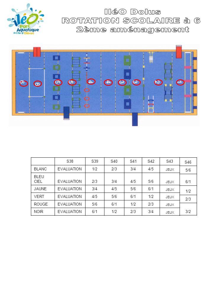 S38S39S40S41S42S43 BLANCEVALUATION1/22/33/44/5 JEUX BLEU CIELEVALUATION2/33/44/55/6 JEUX JAUNEEVALUATION3/44/55/66/1 JEUX VERTEVALUATION4/55/66/11/2 JEUX ROUGEEVALUATION5/66/11/22/3 JEUX NOIREVALUATION6/11/22/33/4 JEUX 1 2 3 3 4 4 5 5 6 6 S46 5/6 6/1 1/2 2/3 3/2