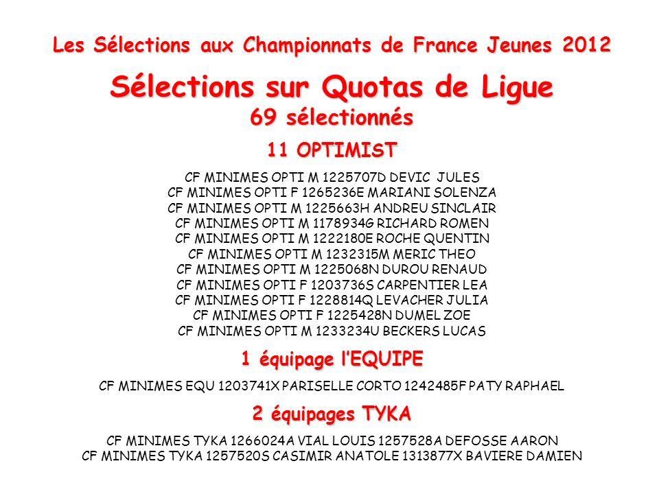 Les Sélections aux Championnats de France Jeunes 2012 Sélections sur Quotas de Ligue 69 sélectionnés 11 OPTIMIST CF MINIMES OPTI M 1225707D DEVIC JULE