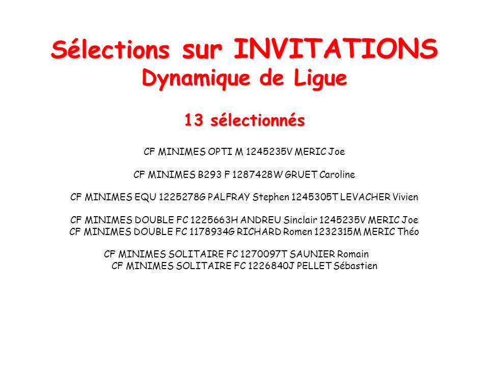 Sélections sur INVITATIONS Dynamique de Ligue 13 sélectionnés CF MINIMES OPTI M 1245235V MERIC Joe CF MINIMES B293 F 1287428W GRUET Caroline CF MINIME