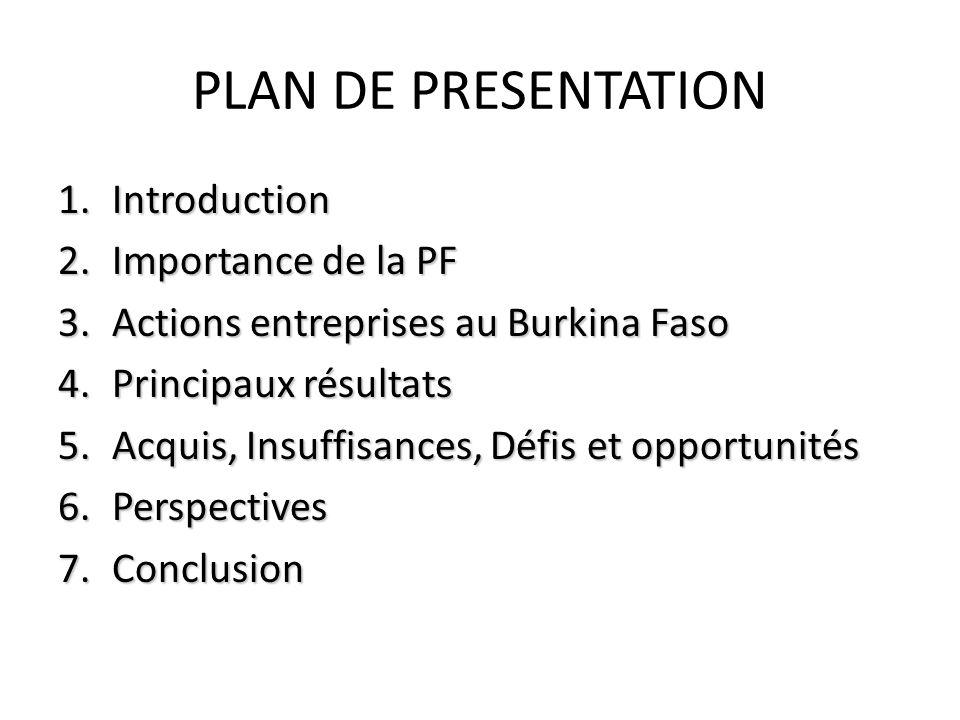 PLAN DE PRESENTATION 1.Introduction 2.Importance de la PF 3.Actions entreprises au Burkina Faso 4.Principaux résultats 5.Acquis, Insuffisances, Défis