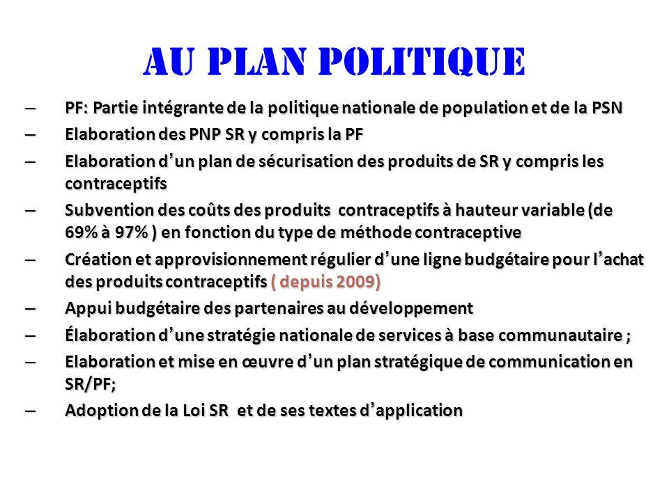 AU PLAN POLITIQUE – PF: Partie intégrante de la politique nationale de population et de la PSN – Elaboration des PNP SR y compris la PF – Elaboration