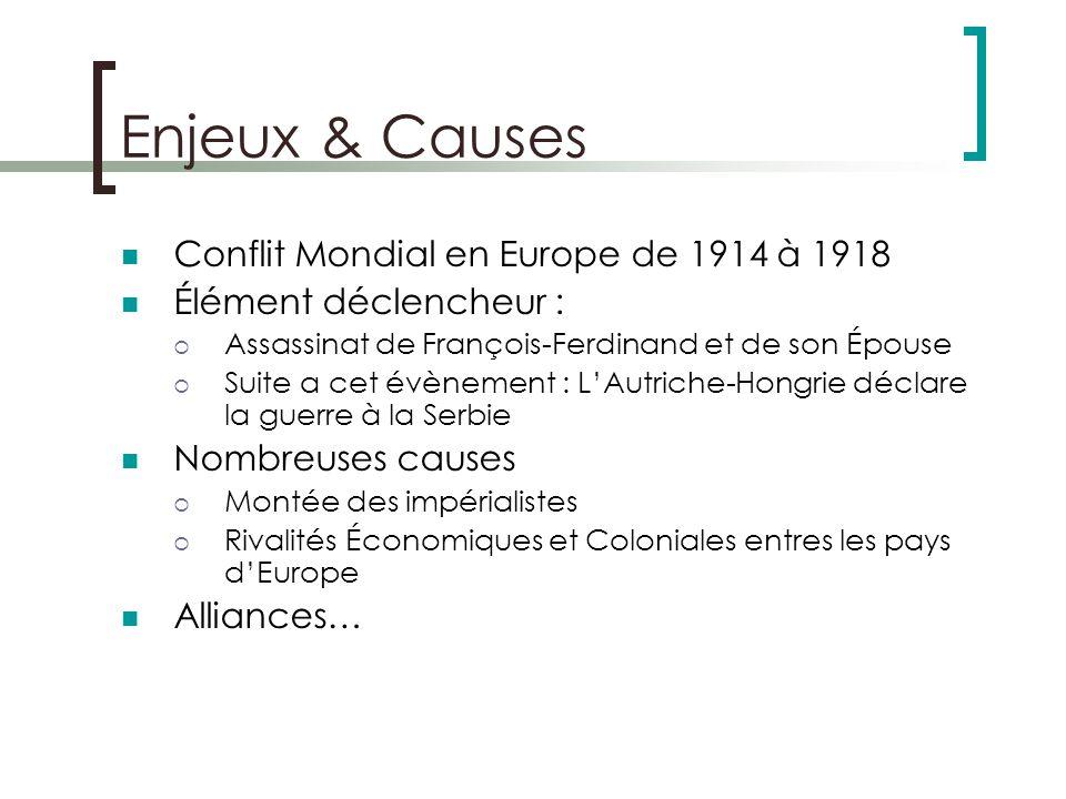 Enjeux & Causes Conflit Mondial en Europe de 1914 à 1918 Élément déclencheur : Assassinat de François-Ferdinand et de son Épouse Suite a cet évènement