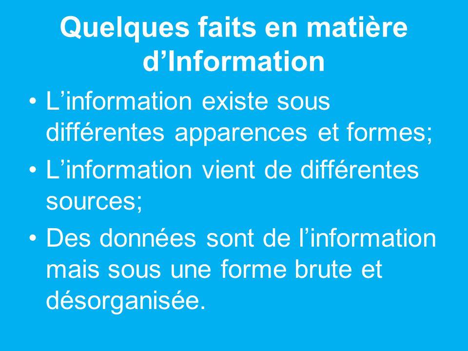 Quelques faits en matière dInformation Linformation existe sous différentes apparences et formes; Linformation vient de différentes sources; Des données sont de linformation mais sous une forme brute et désorganisée.
