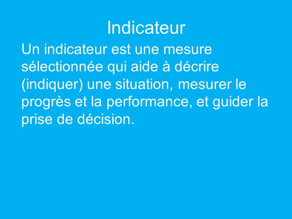 Indicateur Un indicateur est une mesure sélectionnée qui aide à décrire (indiquer) une situation, mesurer le progrès et la performance, et guider la prise de décision.