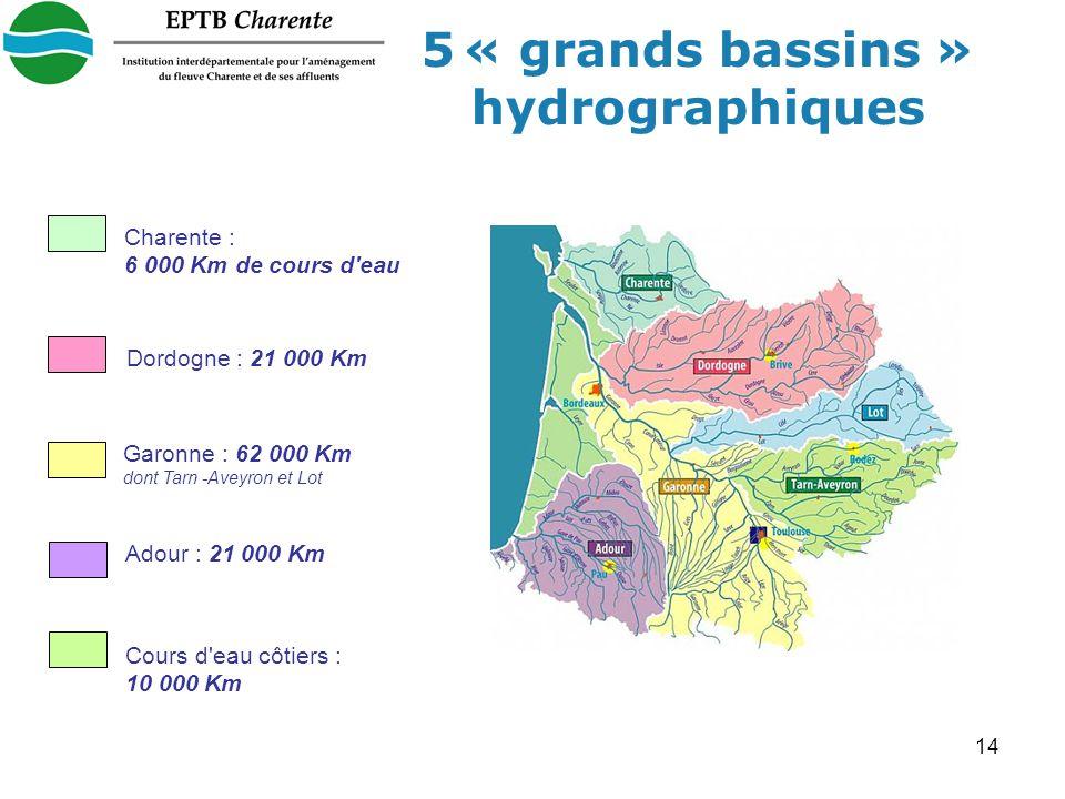 14 5 « grands bassins » hydrographiques Dordogne : 21 000 Km Charente : 6 000 Km de cours d eau Garonne : 62 000 Km dont Tarn -Aveyron et Lot Adour : 21 000 Km Cours d eau côtiers : 10 000 Km