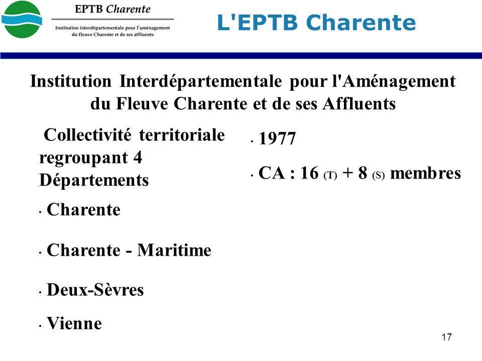 17 Collectivité territoriale regroupant 4 Départements Charente Charente - Maritime Deux-Sèvres Vienne CA : 16 (T) + 8 (S) membres 1977 L EPTB Charente Institution Interdépartementale pour l Aménagement du Fleuve Charente et de ses Affluents