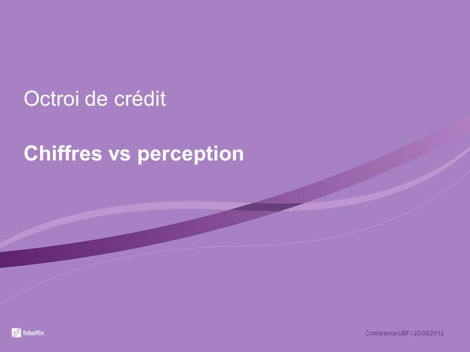 Octroi de crédit Chiffres vs perception Conférence UBF | 20/09/2012