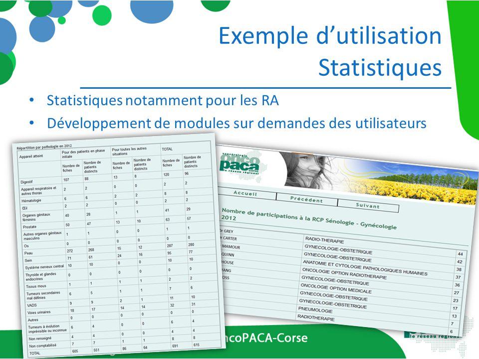 Exemple dutilisation Statistiques Statistiques notamment pour les RA Développement de modules sur demandes des utilisateurs