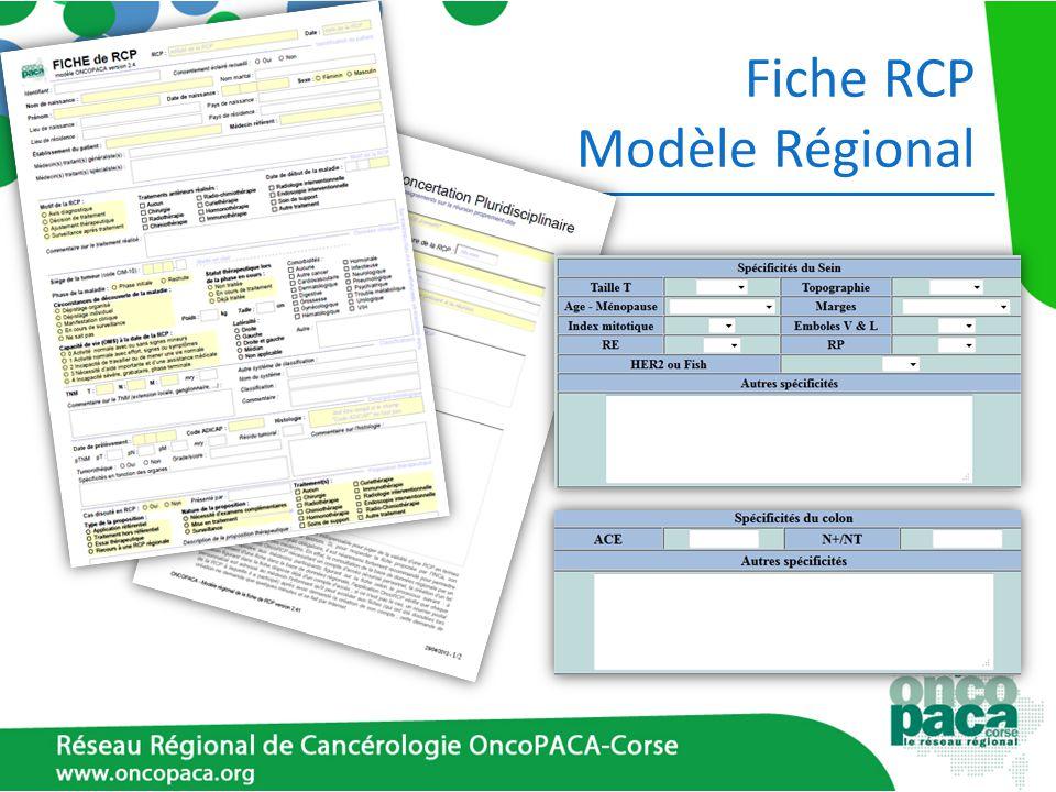 Fiche RCP Modèle Régional