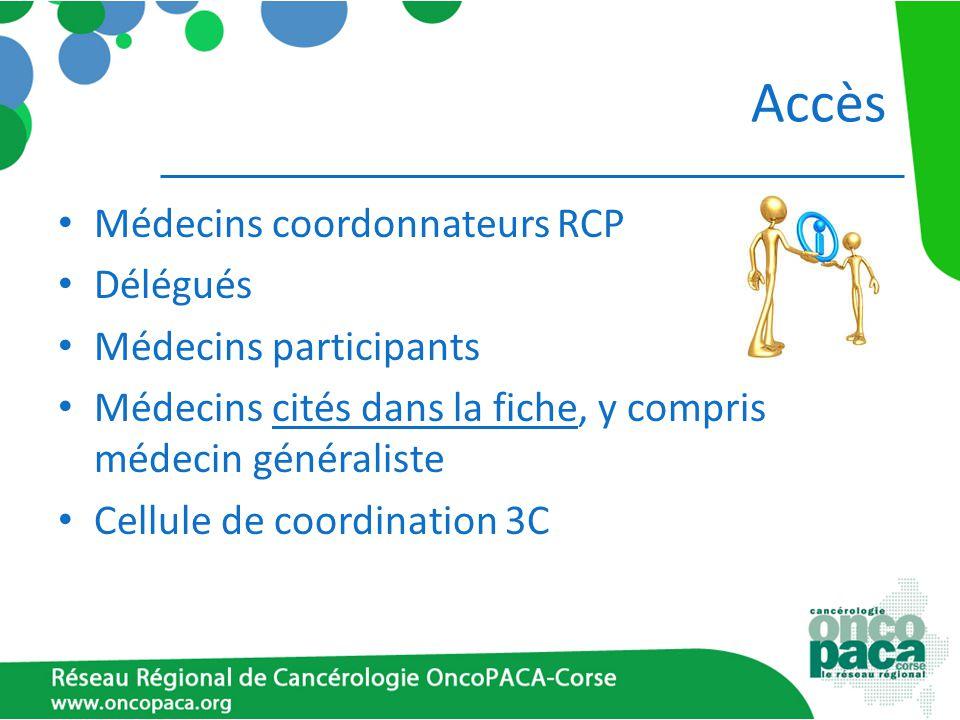 Accès Médecins coordonnateurs RCP Délégués Médecins participants Médecins cités dans la fiche, y compris médecin généraliste Cellule de coordination 3