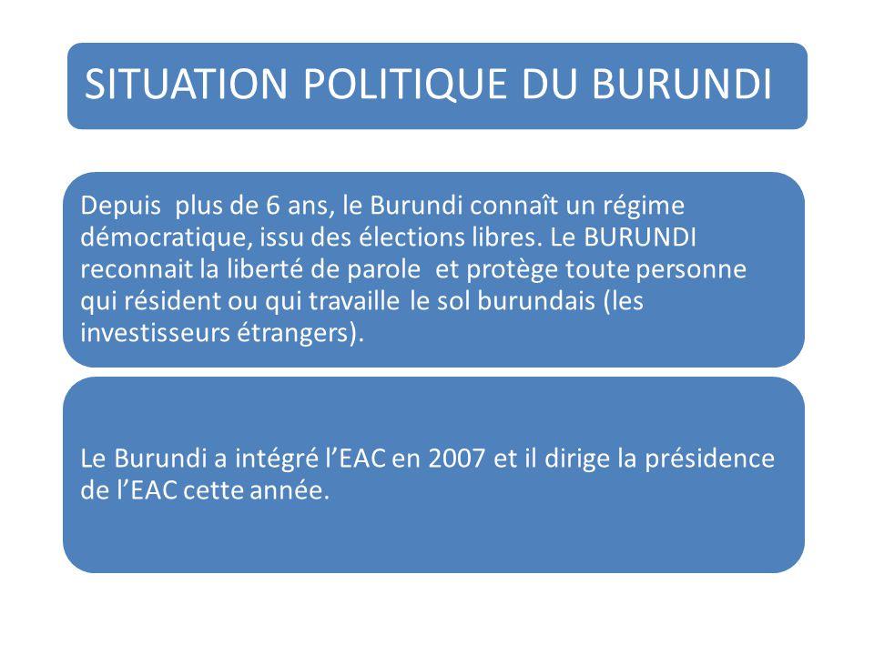 SITUATION POLITIQUE DU BURUNDI Depuis plus de 6 ans, le Burundi connaît un régime démocratique, issu des élections libres. Le BURUNDI reconnait la lib