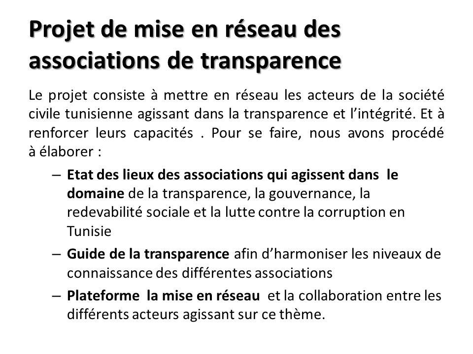 Projet de mise en réseau des associations de transparence Le projet consiste à mettre en réseau les acteurs de la société civile tunisienne agissant dans la transparence et lintégrité.