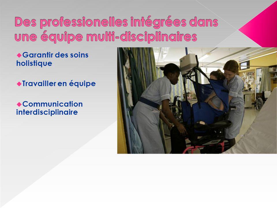 Garantir des soins holistique Travailler en équipe Communication interdisciplinaire