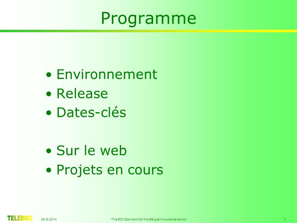 28-5-2014 The EDI Standard for the Belgian Insurance sector 4 Programme Environnement Release Dates-clés Sur le web Projets en cours