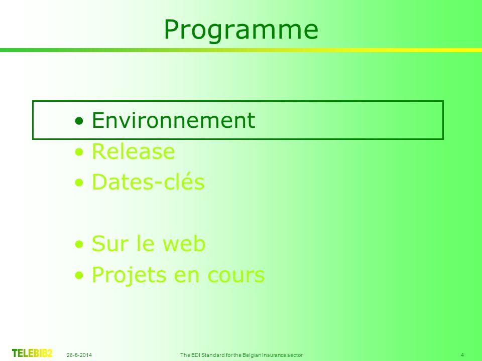 28-5-2014 The EDI Standard for the Belgian Insurance sector 15 Programme Environnement Release Dates-clés Sur le web Projets en cours