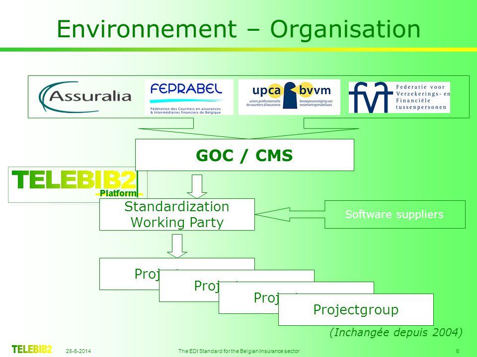 28-5-2014 The EDI Standard for the Belgian Insurance sector 17 Programme Environnement Release Dates-clés Sur le web Projets en cours