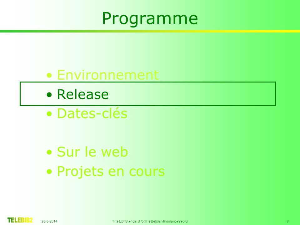 28-5-2014 The EDI Standard for the Belgian Insurance sector 19 Programme Environnement Release Dates-clés Sur le web Projets en cours
