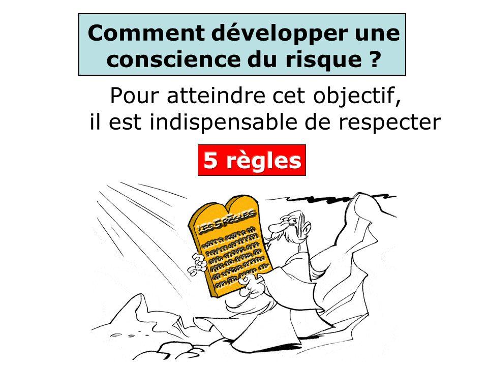 Comment développer une conscience du risque .