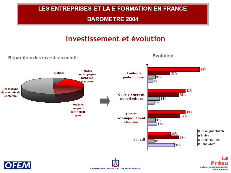 Investissement et évolution LES ENTREPRISES ET LA E-FORMATION EN FRANCE BAROMETRE 2004 Répartition des investissements Évolution
