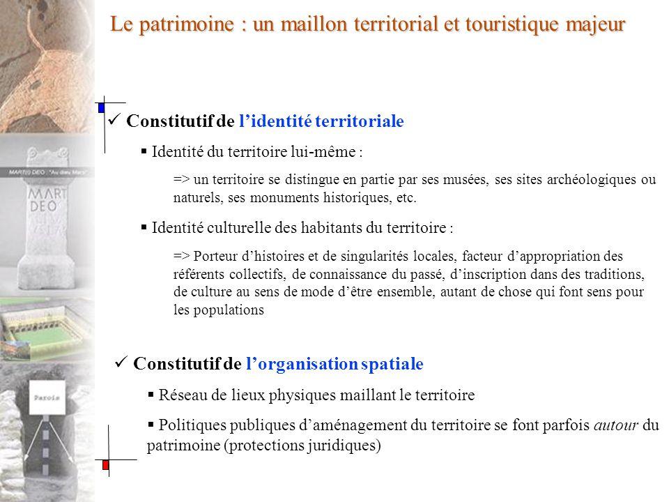 Le patrimoine : un maillon territorial et touristique majeur Constitutif de lidentité territoriale Identité du territoire lui-même : => un territoire