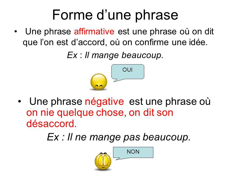 Les 4 types de phrases peuvent être à la forme affirmative ou à la forme négative.