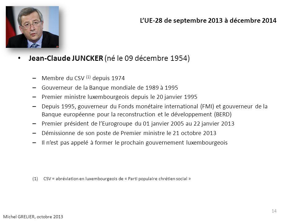 LUE-28 de septembre 2013 à décembre 2014 Jean-Claude JUNCKER (né le 09 décembre 1954) – Membre du CSV (1) depuis 1974 – Gouverneur de la Banque mondia