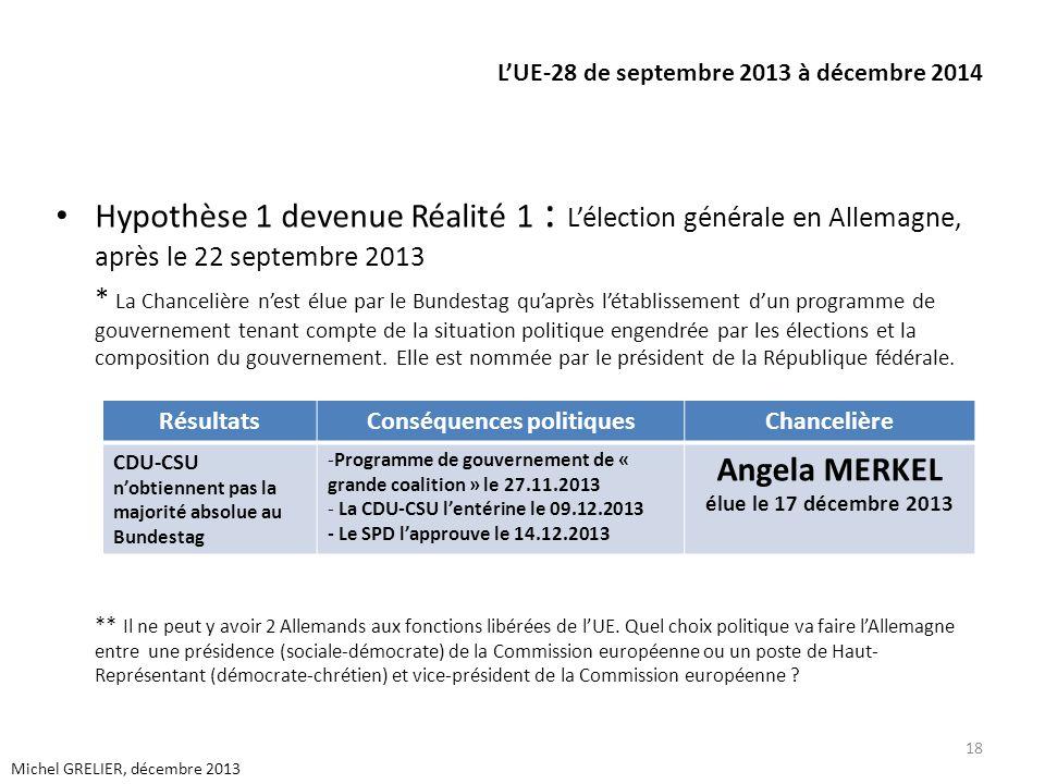 LUE-28 de septembre 2013 à décembre 2014 Hypothèse 1 devenue Réalité 1 : Lélection générale en Allemagne, après le 22 septembre 2013 * La Chancelière