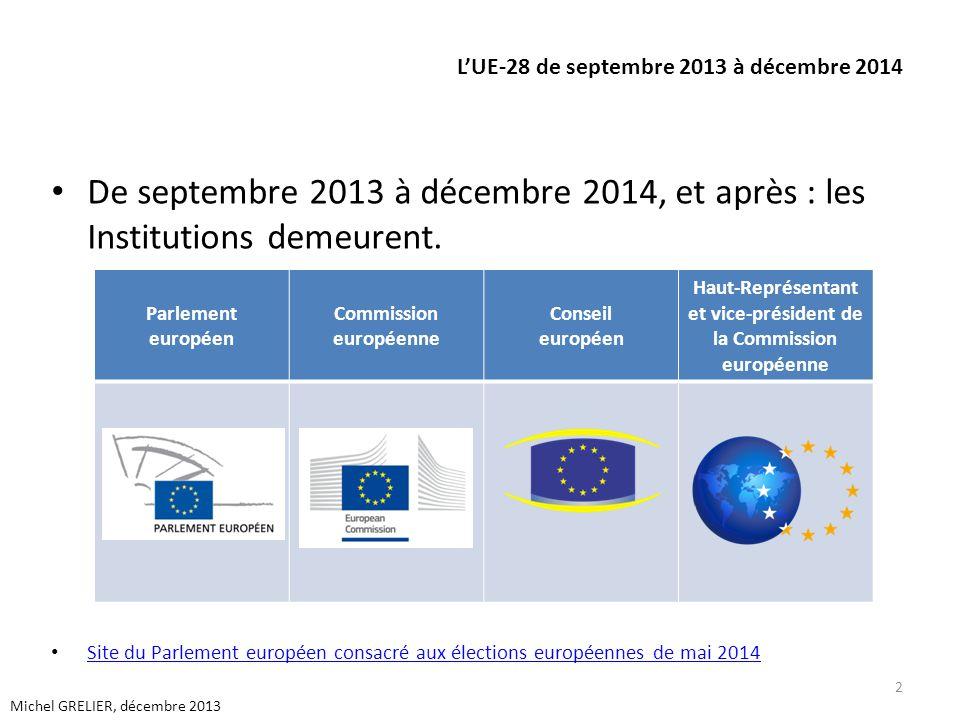 LUE-28 de septembre 2013 à décembre 2014 De septembre 2013 à décembre 2014, et après : les Institutions demeurent. Site du Parlement européen consacré