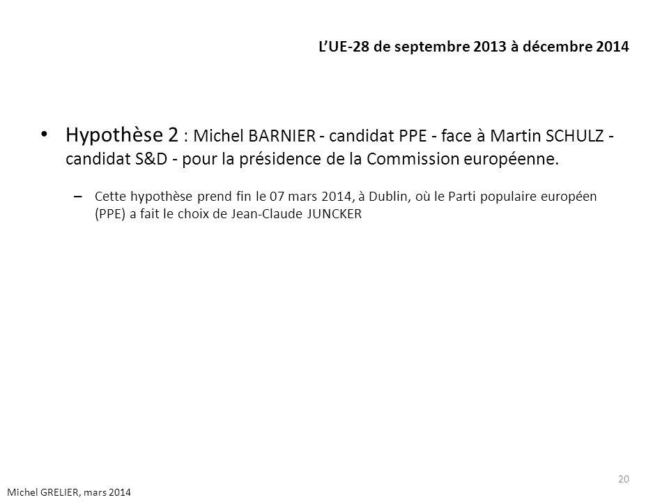 LUE-28 de septembre 2013 à décembre 2014 Hypothèse 2 : Michel BARNIER - candidat PPE - face à Martin SCHULZ - candidat S&D - pour la présidence de la