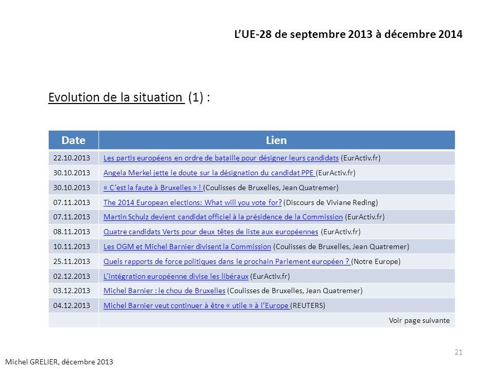 LUE-28 de septembre 2013 à décembre 2014 Evolution de la situation (1) : 21 Michel GRELIER, décembre 2013 DateLien 22.10.2013Les partis européens en o