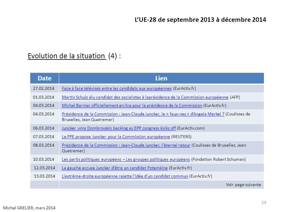 LUE-28 de septembre 2013 à décembre 2014 Evolution de la situation (4) : 24 Michel GRELIER, mars 2014 DateLien 27.02.2014Face à face télévisés entre l